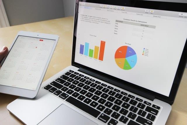 digital marketing graphs